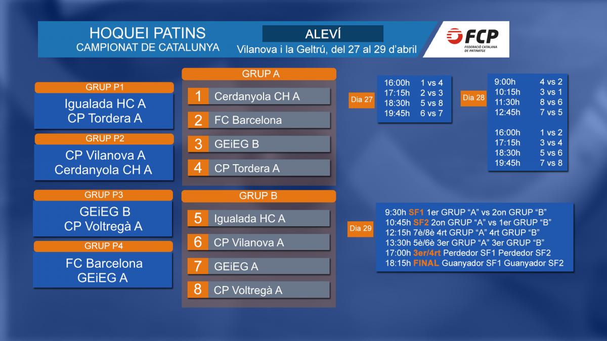 Campeonato de Cataluña Alevín (27 a 29 de abril Vilanova y la Geltrú)