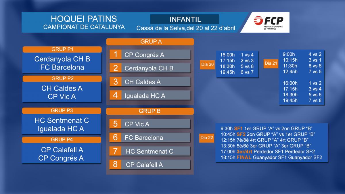 Campeonato de Cataluña Infantil (20 a 22 de abril Cassà de la Selva)