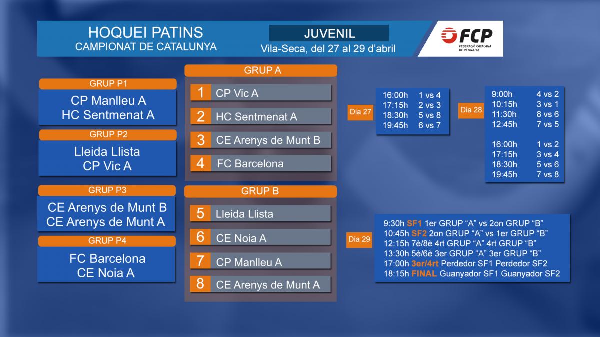 Campeonato de Cataluña Juvenil (27 a 29 de abril Vilaseca)